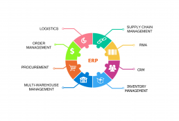 time to choose new erp system